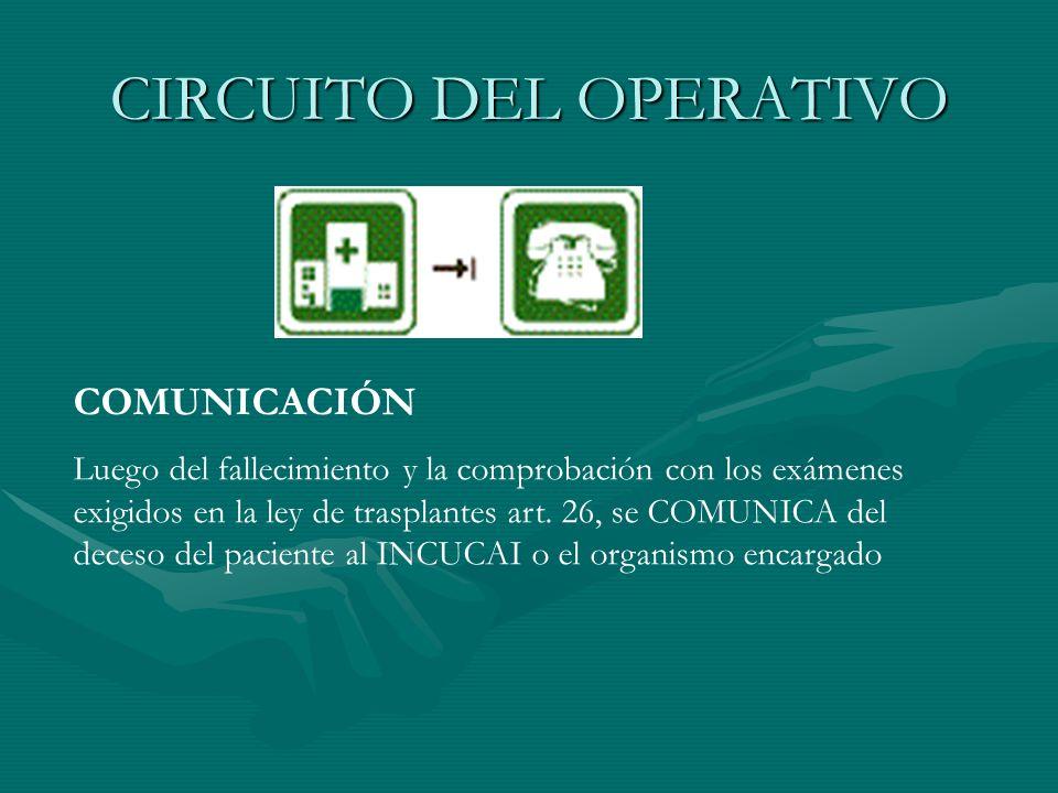 CIRCUITO DEL OPERATIVO COMUNICACIÓN Luego del fallecimiento y la comprobación con los exámenes exigidos en la ley de trasplantes art. 26, se COMUNICA
