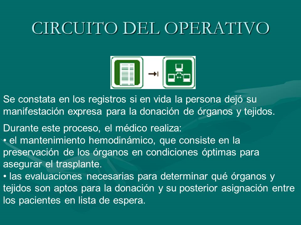 CIRCUITO DEL OPERATIVO Se constata en los registros si en vida la persona dejó su manifestación expresa para la donación de órganos y tejidos. Durante