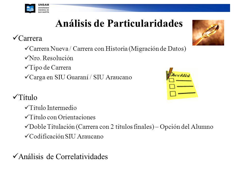 Análisis de Particularidades Carrera Carrera Nueva / Carrera con Historia (Migración de Datos) Nro. Resolución Tipo de Carrera Carga en SIU Guaraní /