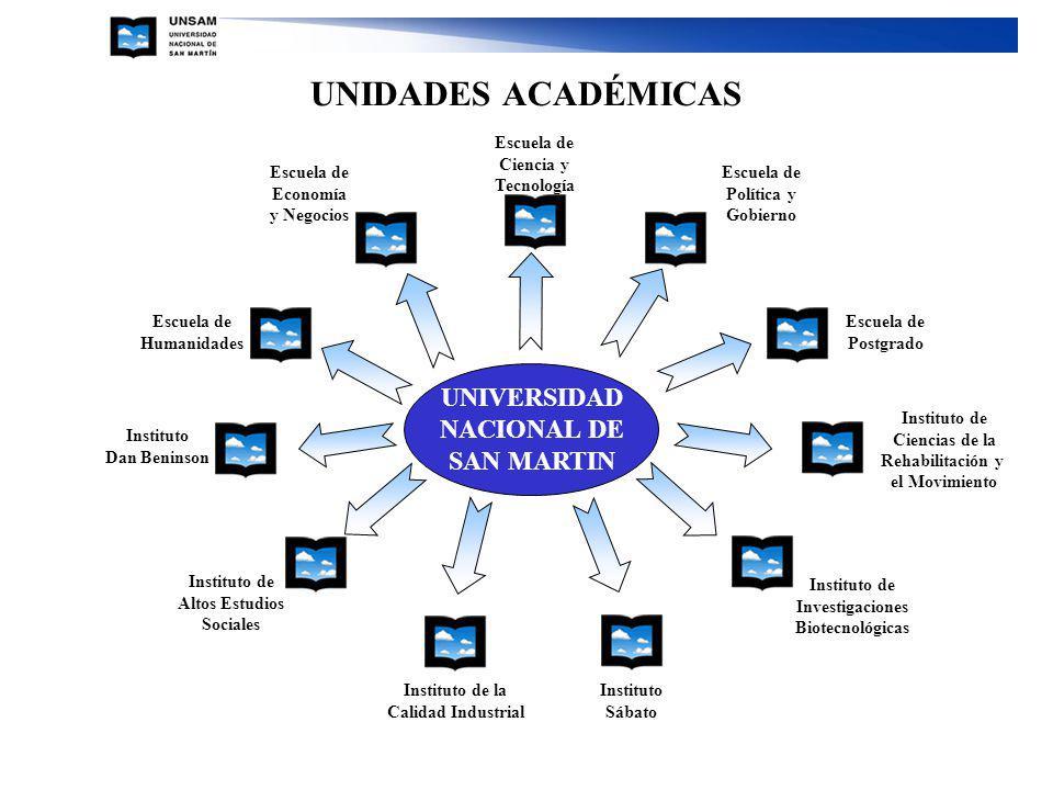 UNIVERSIDAD NACIONAL DE SAN MARTIN Escuela de Ciencia y Tecnología Escuela de Política y Gobierno Escuela de Postgrado Instituto de Ciencias de la Reh