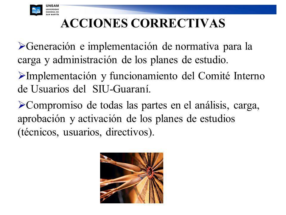 ACCIONES CORRECTIVAS Generación e implementación de normativa para la carga y administración de los planes de estudio. Implementación y funcionamiento