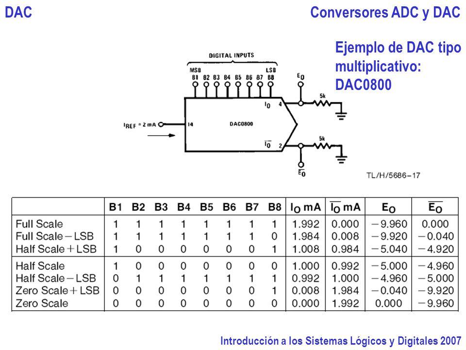 Introducción a los Sistemas Lógicos y Digitales 2007 Conversores ADC y DACDAC Ejemplo de DAC tipo multiplicativo: DAC0800 Ejemplo de DAC tipo multipli