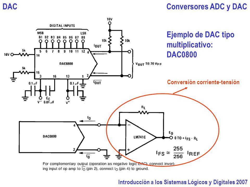 Introducción a los Sistemas Lógicos y Digitales 2007 Conversores ADC y DACDAC Ejemplo de DAC tipo multiplicativo: DAC0800 Conversión corriente-tensión