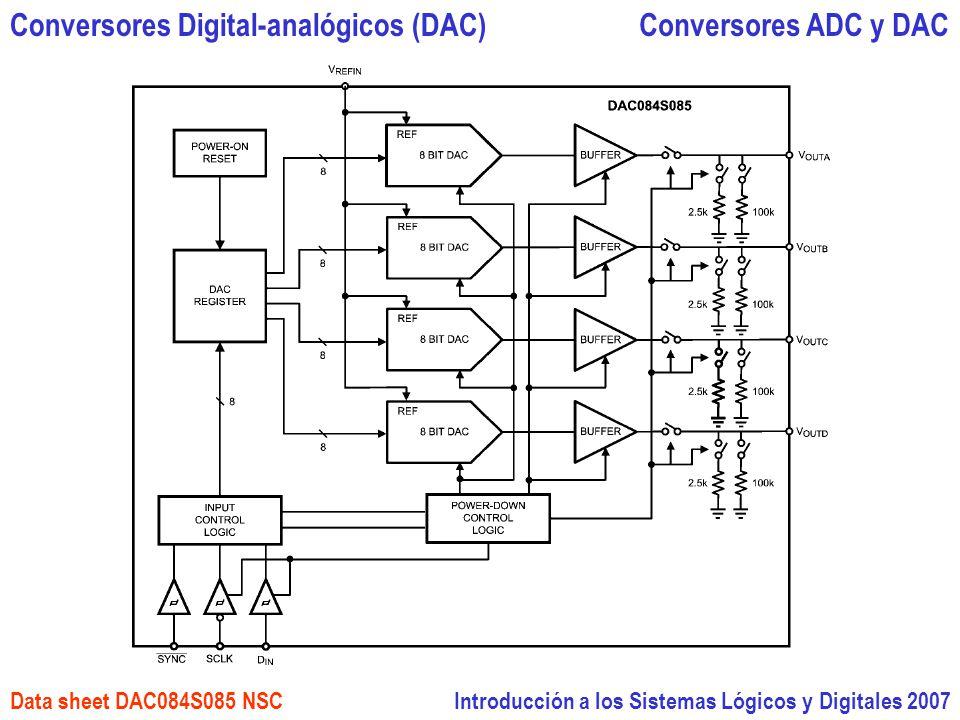 Introducción a los Sistemas Lógicos y Digitales 2007 Conversores ADC y DACConversores Digital-analógicos (DAC) Data sheet DAC084S085 NSC