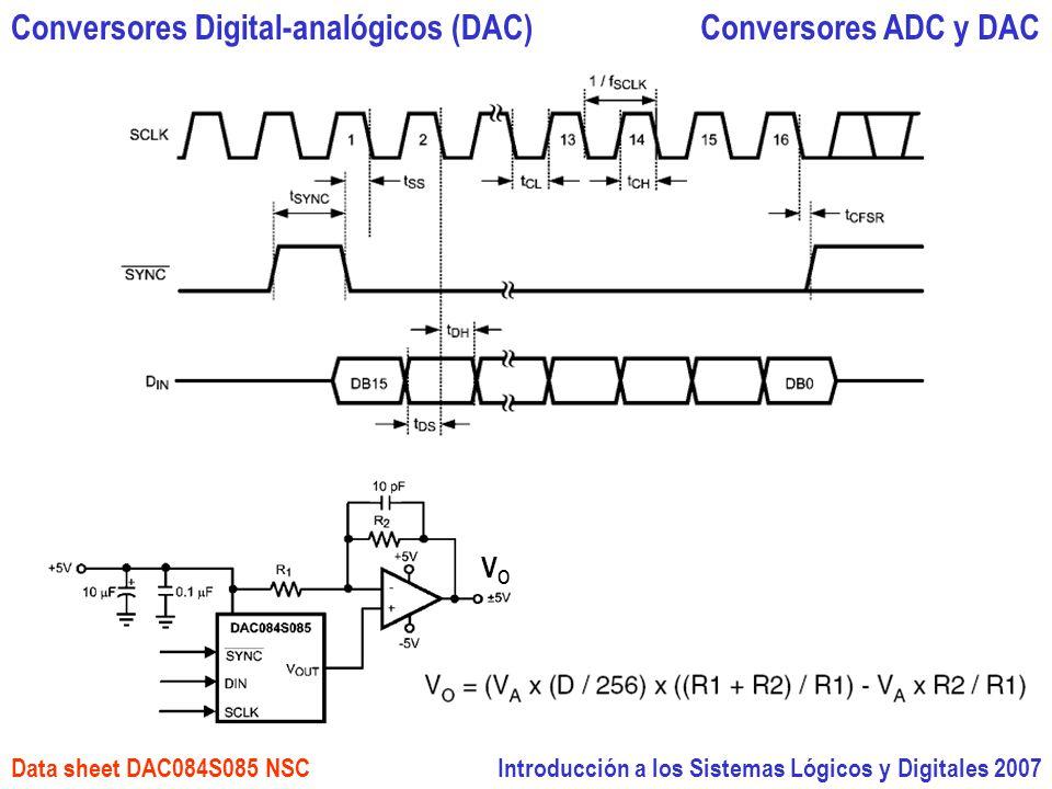 Introducción a los Sistemas Lógicos y Digitales 2007 Conversores ADC y DACConversores Digital-analógicos (DAC) VOVO Data sheet DAC084S085 NSC