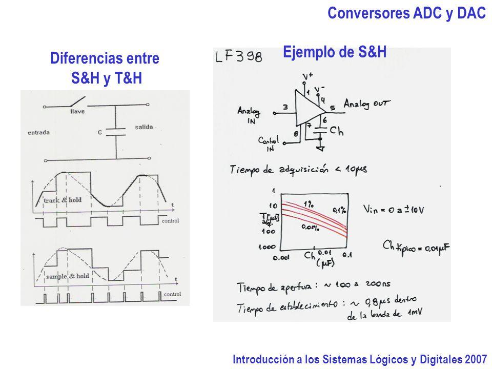 Introducción a los Sistemas Lógicos y Digitales 2007 Conversores ADC y DAC Ejemplo de S&H Diferencias entre S&H y T&H