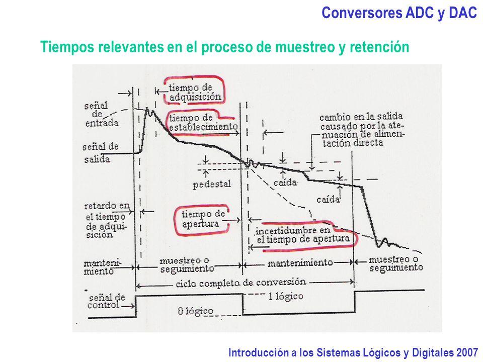 Introducción a los Sistemas Lógicos y Digitales 2007 Conversores ADC y DAC Tiempos relevantes en el proceso de muestreo y retención