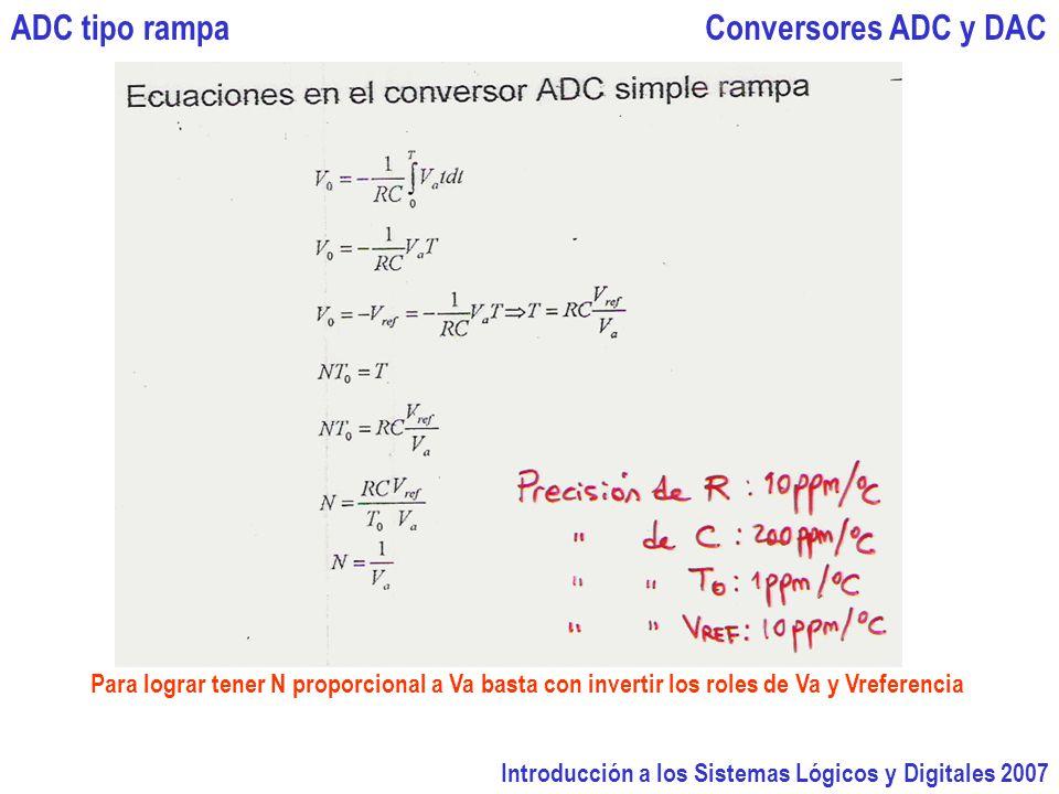 Introducción a los Sistemas Lógicos y Digitales 2007 Conversores ADC y DAC Para lograr tener N proporcional a Va basta con invertir los roles de Va y Vreferencia ADC tipo rampa