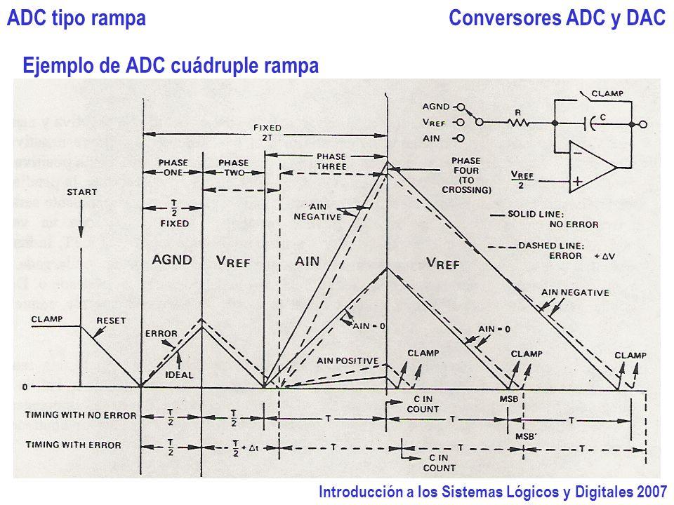 Introducción a los Sistemas Lógicos y Digitales 2007 Conversores ADC y DACADC tipo rampa Ejemplo de ADC cuádruple rampa