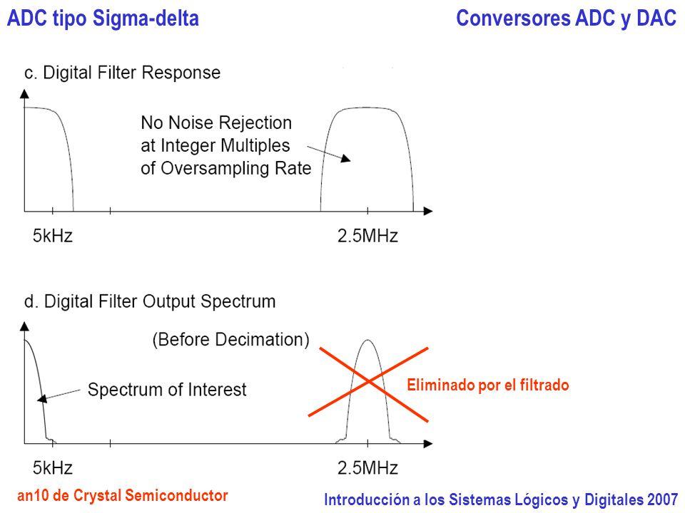 Introducción a los Sistemas Lógicos y Digitales 2007 Conversores ADC y DACADC tipo Sigma-delta an10 de Crystal Semiconductor Eliminado por el filtrado