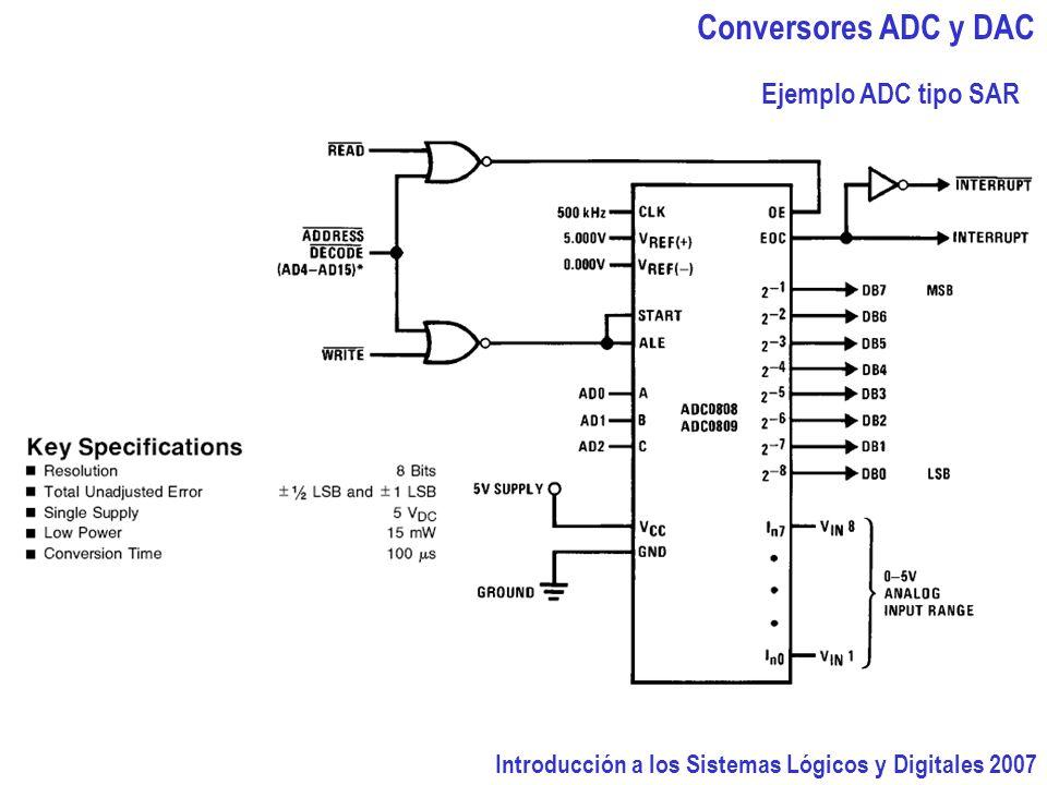 Introducción a los Sistemas Lógicos y Digitales 2007 Conversores ADC y DAC Ejemplo ADC tipo SAR
