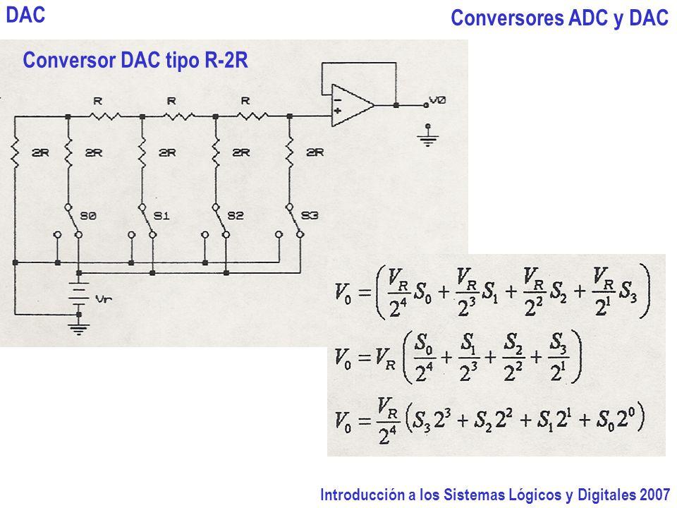 Introducción a los Sistemas Lógicos y Digitales 2007 Conversores ADC y DAC DAC Conversor DAC tipo R-2R
