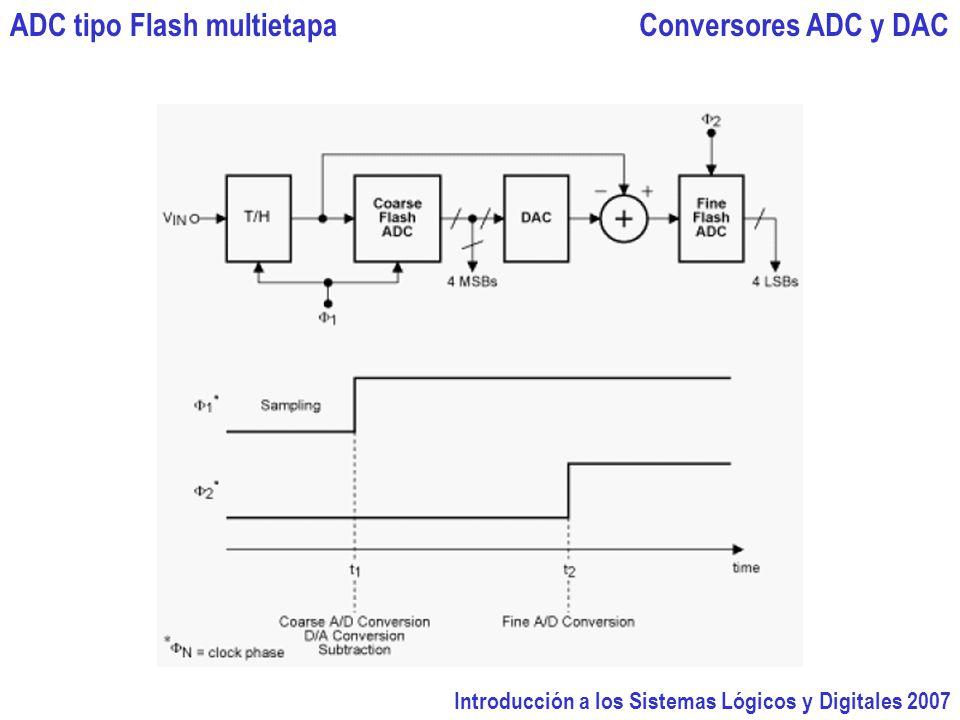 Introducción a los Sistemas Lógicos y Digitales 2007 Conversores ADC y DACADC tipo Flash multietapa