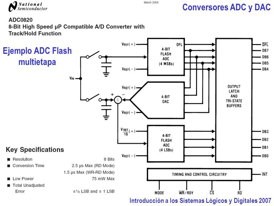 Introducción a los Sistemas Lógicos y Digitales 2007 Conversores ADC y DAC Ejemplo ADC Flash multietapa