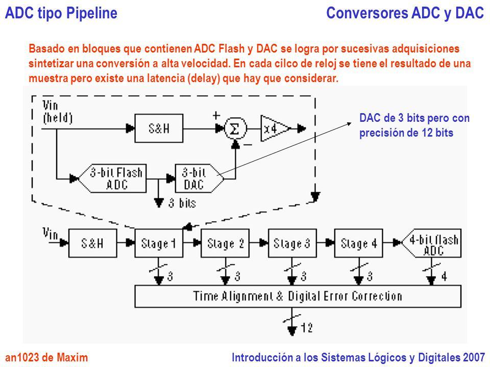Introducción a los Sistemas Lógicos y Digitales 2007 Conversores ADC y DACADC tipo Pipeline an1023 de Maxim DAC de 3 bits pero con precisión de 12 bits Basado en bloques que contienen ADC Flash y DAC se logra por sucesivas adquisiciones sintetizar una conversión a alta velocidad.