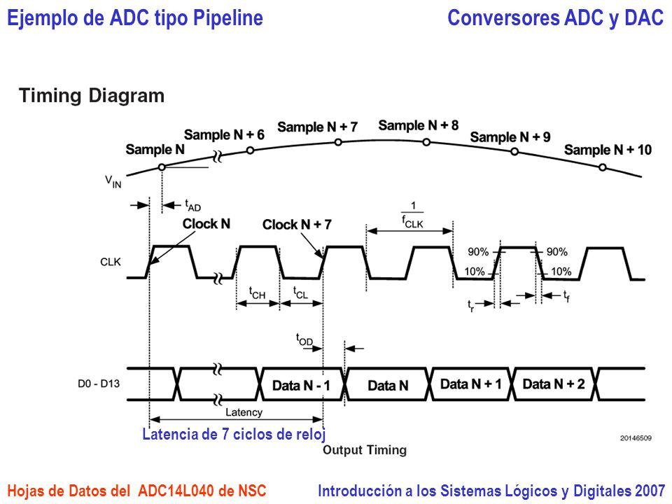 Introducción a los Sistemas Lógicos y Digitales 2007 Conversores ADC y DAC Hojas de Datos del ADC14L040 de NSC Latencia de 7 ciclos de reloj Ejemplo de ADC tipo Pipeline