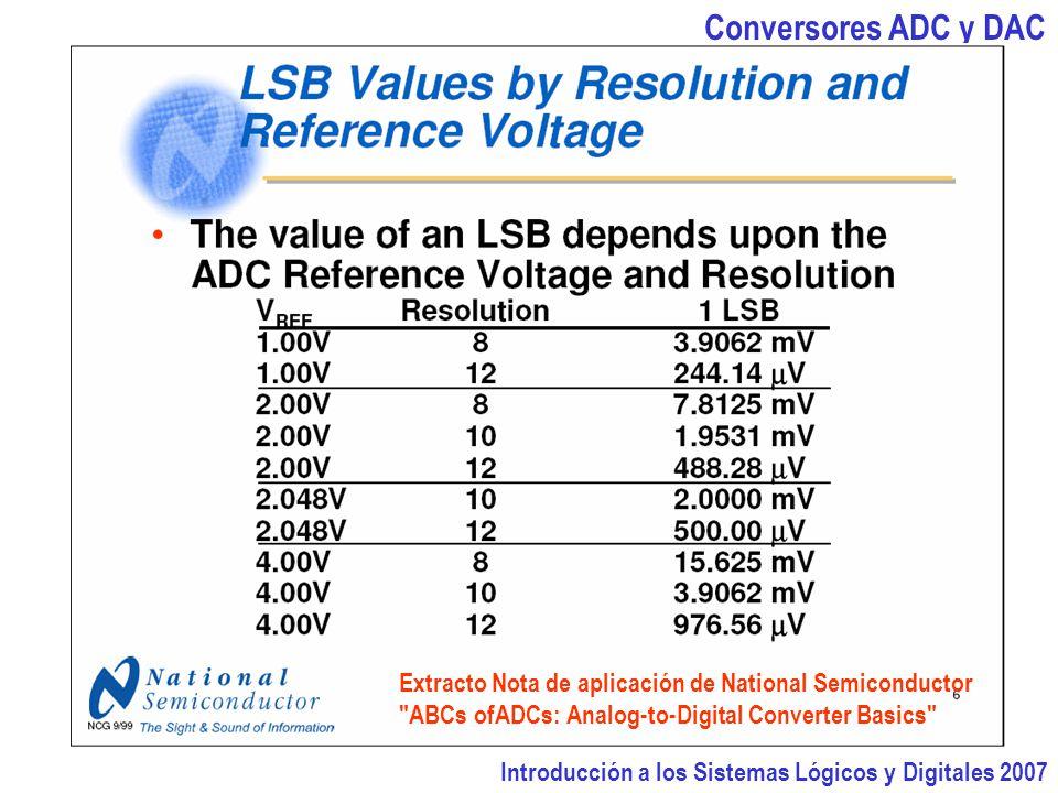 Introducción a los Sistemas Lógicos y Digitales 2007 Conversores ADC y DAC Extracto Nota de aplicación de National Semiconductor ABCs ofADCs: Analog-to-Digital Converter Basics