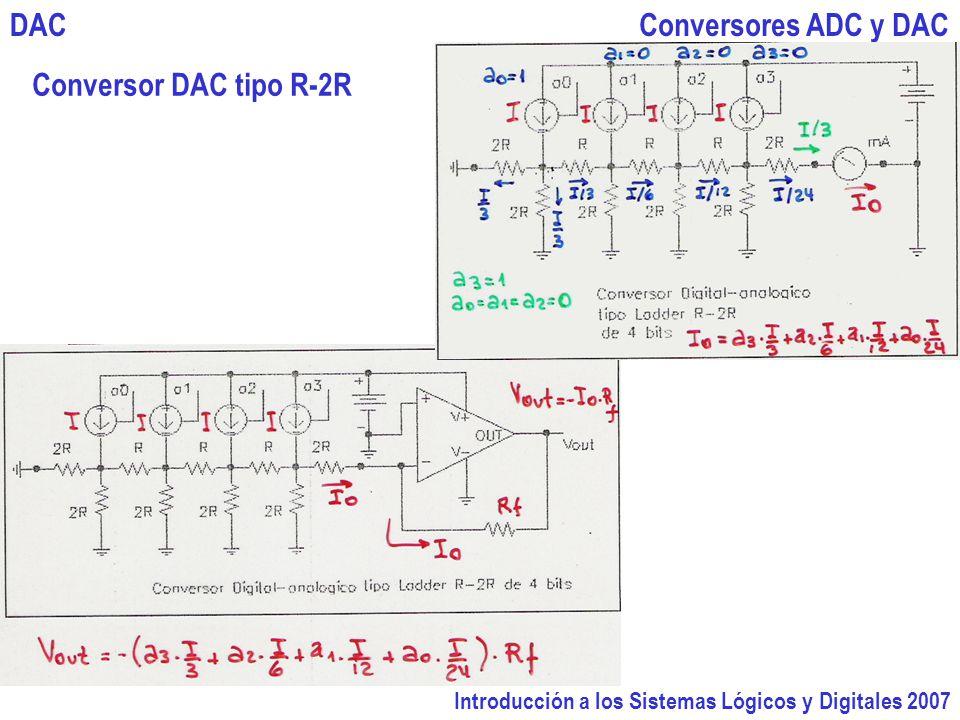 Introducción a los Sistemas Lógicos y Digitales 2007 Conversores ADC y DACDAC Conversor DAC tipo R-2R