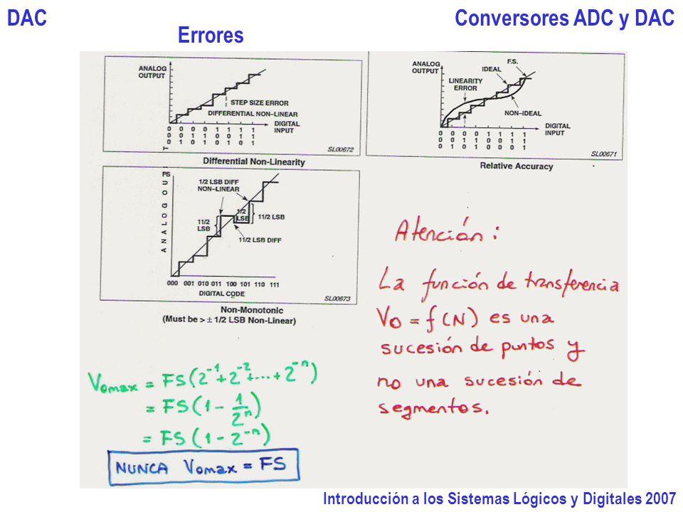 Introducción a los Sistemas Lógicos y Digitales 2007 Conversores ADC y DACDAC Errores