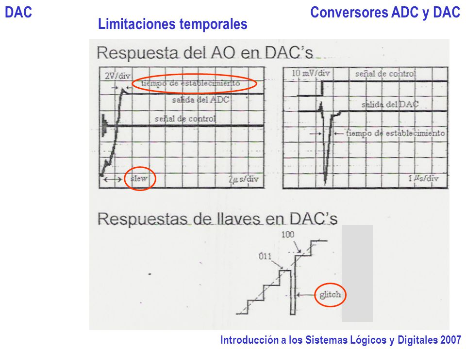 Introducción a los Sistemas Lógicos y Digitales 2007 Conversores ADC y DACDAC Limitaciones temporales