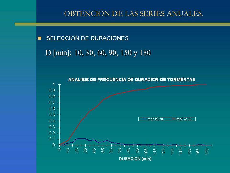 SELECCION DE DURACIONES D [min]: 10, 30, 60, 90, 150 y 180 OBTENCIÓN DE LAS SERIES ANUALES.