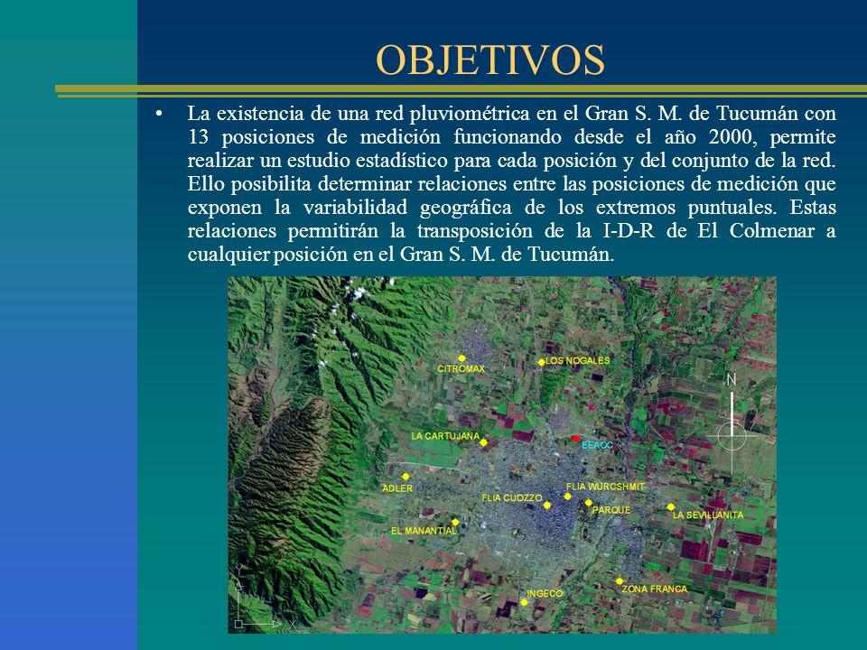 OBJETIVOS La existencia de una red pluviométrica en el Gran S. M. de Tucumán con 13 posiciones de medición funcionando desde el año 2000, permite real