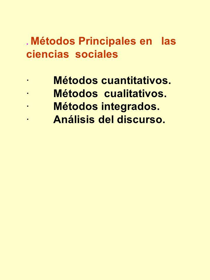 . Métodos Principales en las ciencias sociales · Métodos cuantitativos. · Métodos cualitativos. · Métodos integrados. · Análisis del discurso.
