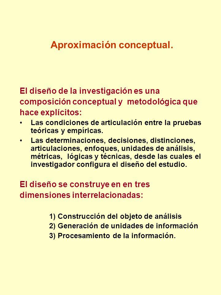 Aproximación conceptual. El diseño de la investigación es una composición conceptual y metodológica que hace explícitos: Las condiciones de articulaci