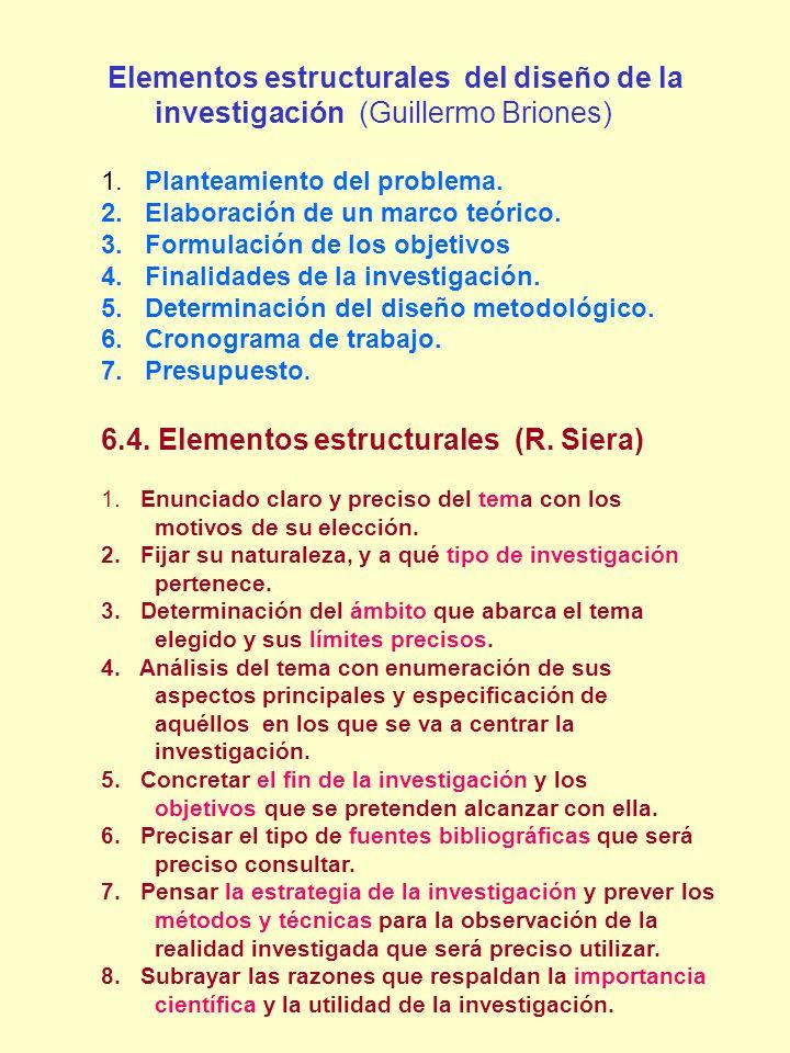 Elementos estructurales del diseño de la investigación (Guillermo Briones) 1. Planteamiento del problema. 2. Elaboración de un marco teórico. 3. Formu