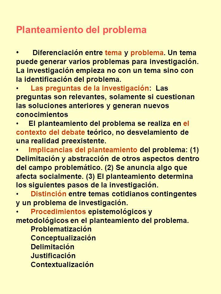 Planteamiento del problema Diferenciación entre tema y problema. Un tema puede generar varios problemas para investigación. La investigación empieza n