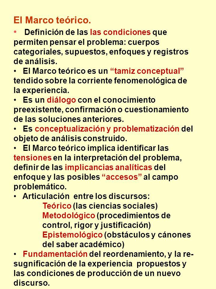 El Marco teórico. Definición de las las condiciones que permiten pensar el problema: cuerpos categoriales, supuestos, enfoques y registros de análisis