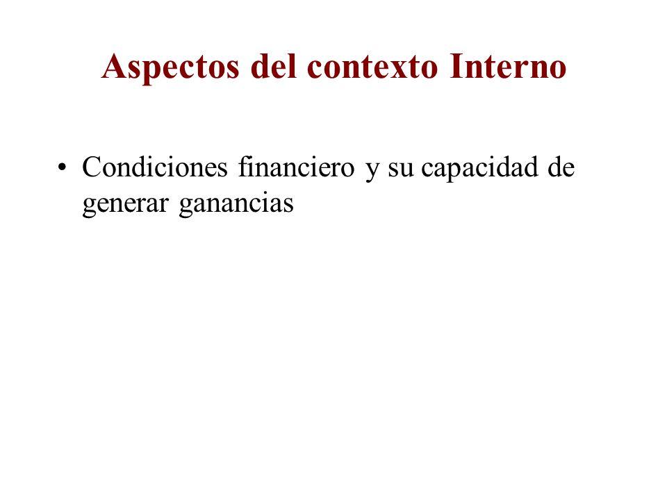 Aspectos del contexto Interno Condiciones financiero y su capacidad de generar ganancias