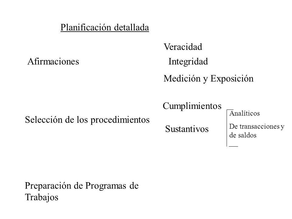 Planificación detallada Afirmaciones Veracidad Integridad Medición y Exposición Selección de los procedimientos Preparación de Programas de Trabajos Cumplimientos Sustantivos Analíticos De transacciones y de saldos