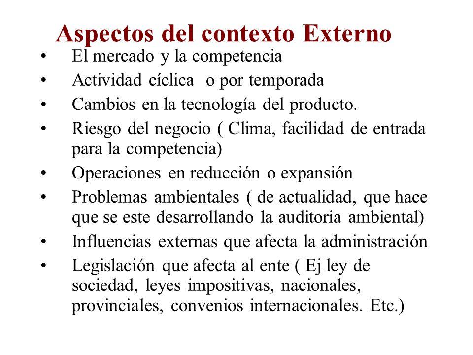 Aspectos del contexto Externo Factores económicos generales y condiciones particulares que afectan al negocio del ente. Nivel general de la actividad
