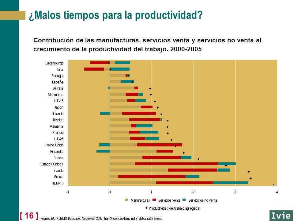 [ 16 ] ¿Malos tiempos para la productividad? Contribución de las manufacturas, servicios venta y servicios no venta al crecimiento de la productividad