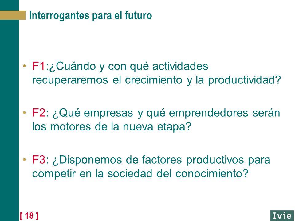 [ 18 ] Interrogantes para el futuro F1:¿Cuándo y con qué actividades recuperaremos el crecimiento y la productividad? F2: ¿Qué empresas y qué emprende
