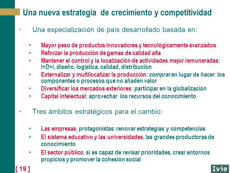 [ 19 ] Una nueva estrategia de crecimiento y competitividad Una especialización de país desarrollado basada en: Mayor peso de productos innovadores y