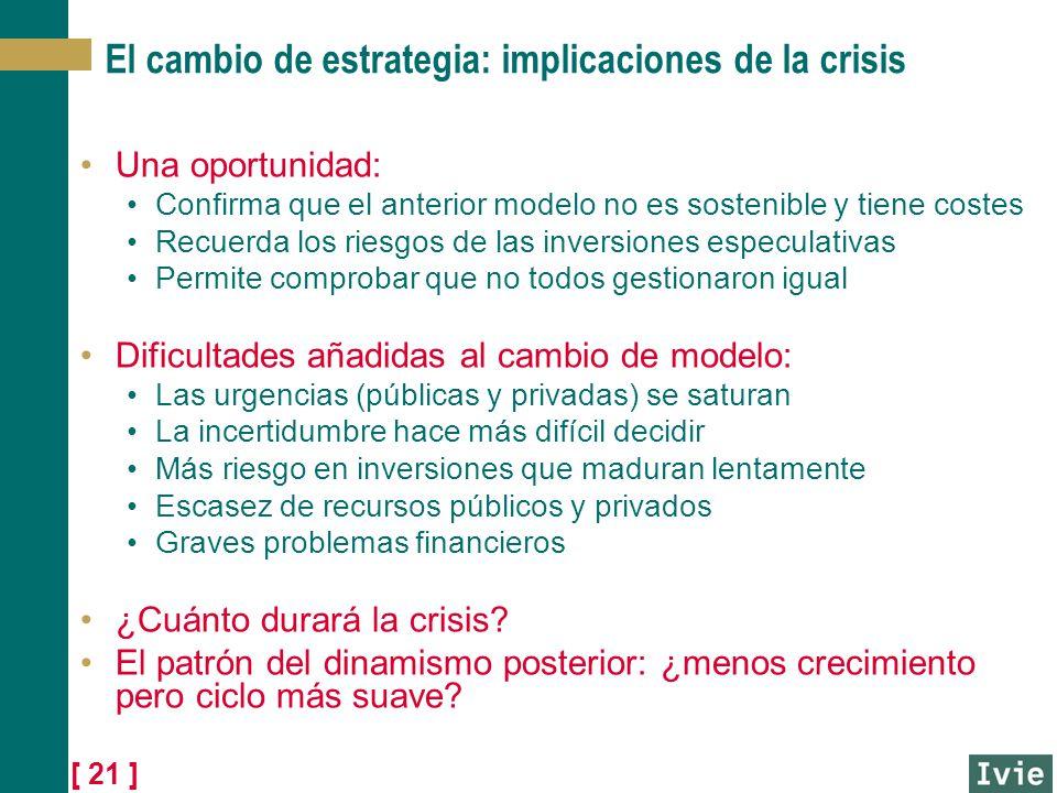 [ 21 ] El cambio de estrategia: implicaciones de la crisis Una oportunidad: Confirma que el anterior modelo no es sostenible y tiene costes Recuerda l