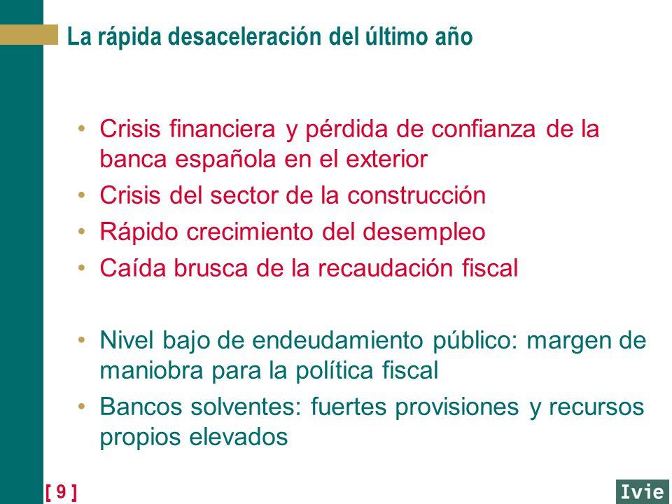 [ 9 ] La rápida desaceleración del último año Crisis financiera y pérdida de confianza de la banca española en el exterior Crisis del sector de la con