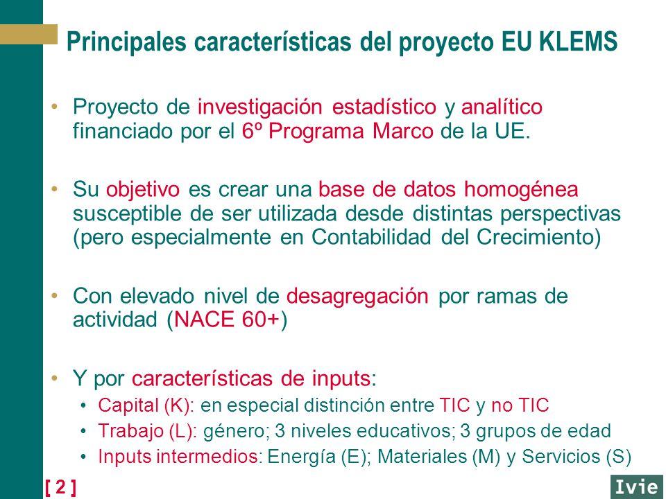 [ 3 ] Principales características del proyecto EU KLEMS Existen diferencias en la cobertura de la base de datos entre países: Exhaustiva (en periodo temporal; variables; y desagregación sectorial) de 10 países de la EU-15 (EU-15ex): Alemania, Austria, Bélgica, Dinamarca, España, Finlandia, Francia, Italia, Países Bajos y Reino Unido.
