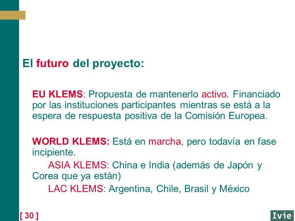 [ 30 ] El futuro del proyecto: EU KLEMS: Propuesta de mantenerlo activo. Financiado por las instituciones participantes mientras se está a la espera d