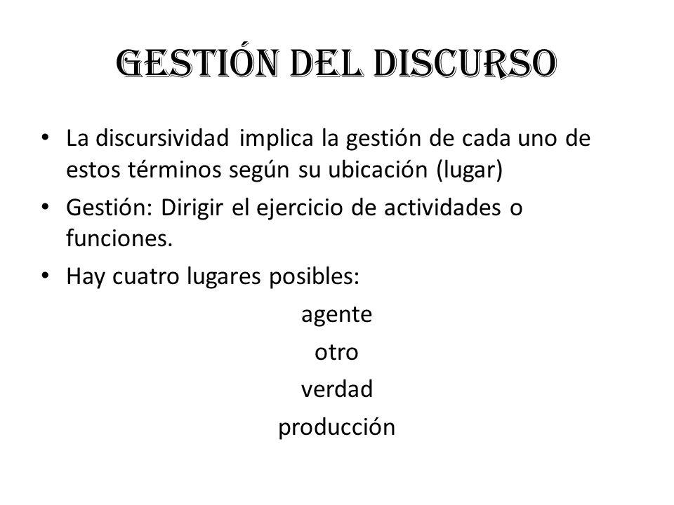 GESTIÓN DEL DISCURSO La discursividad implica la gestión de cada uno de estos términos según su ubicación (lugar) Gestión: Dirigir el ejercicio de act