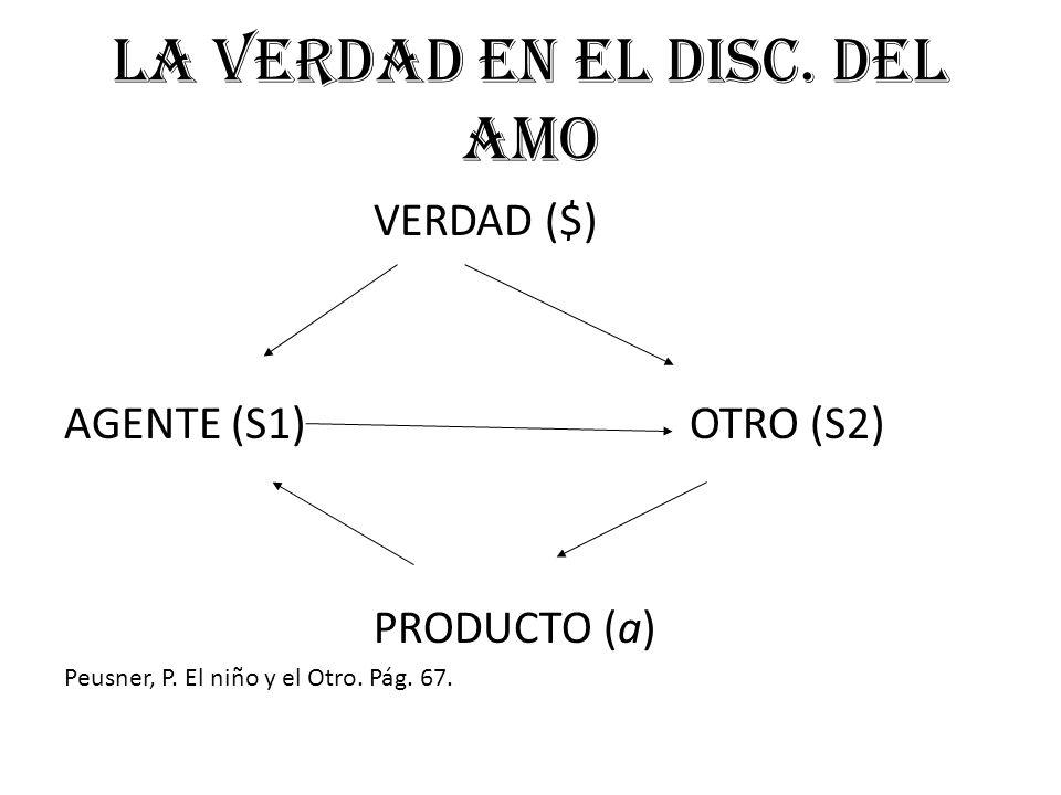 La verdad en el Disc. del amo VERDAD ($) AGENTE (S1) OTRO (S2) PRODUCTO (a) Peusner, P. El niño y el Otro. Pág. 67.