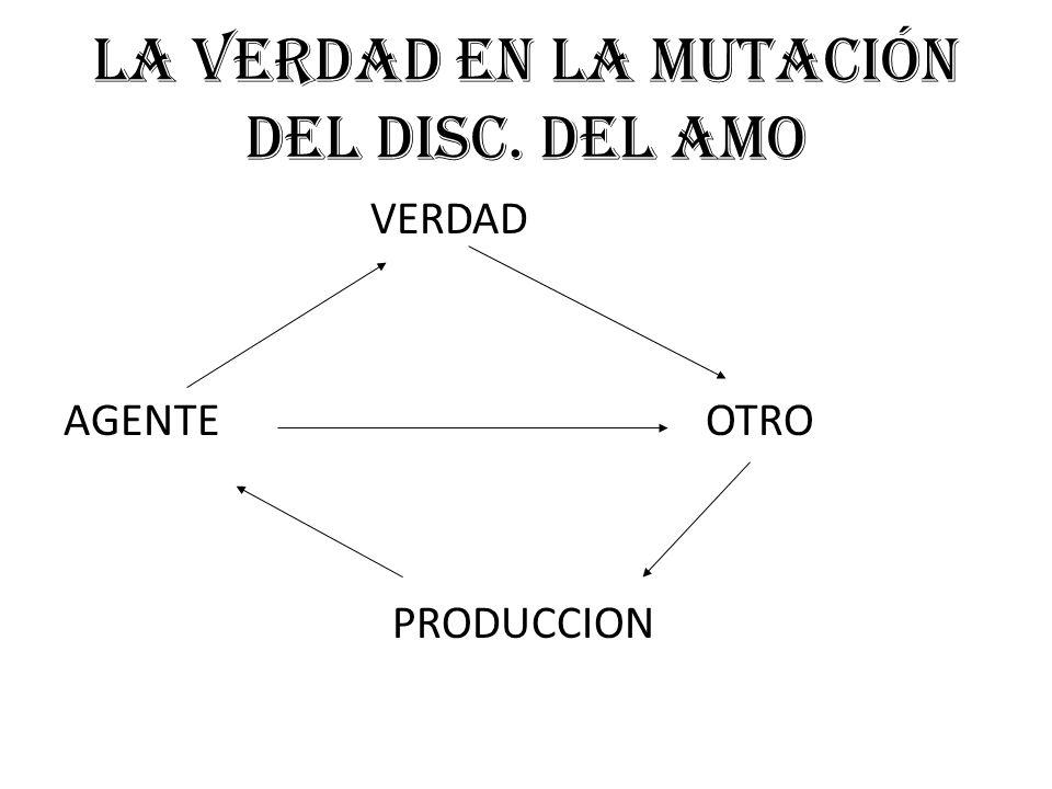 La verdad en la mutación del Disc. del Amo VERDAD AGENTE OTRO PRODUCCION