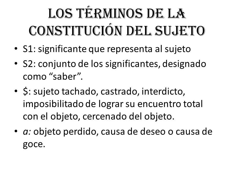Los términos de la constitución del sujeto S1: significante que representa al sujeto S2: conjunto de los significantes, designado como saber. $: sujet