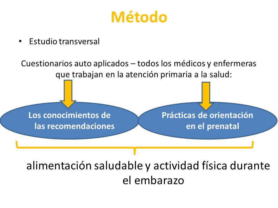 Método Estudio transversal alimentación saludable y actividad física durante el embarazo Cuestionarios auto aplicados – todos los médicos y enfermeras