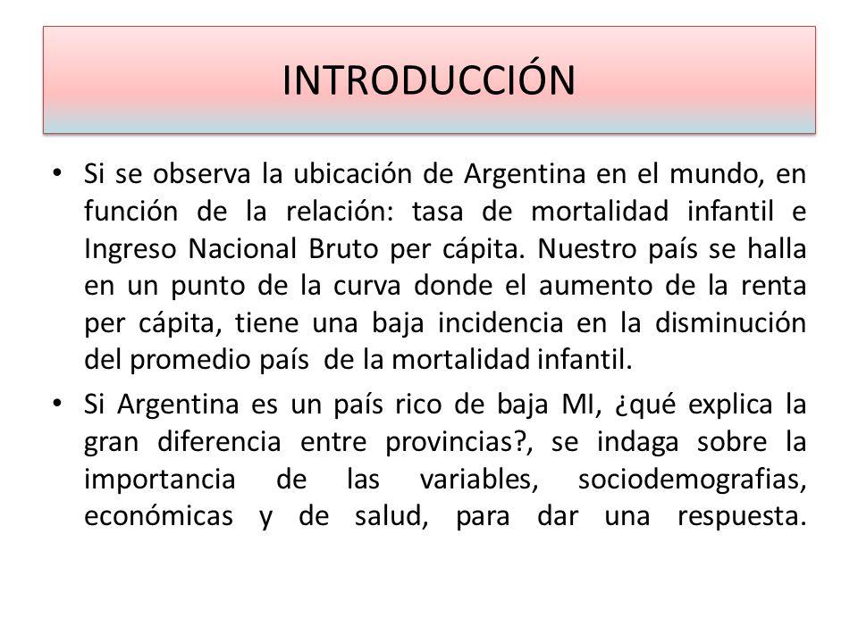 INTRODUCCIÓN Si se observa la ubicación de Argentina en el mundo, en función de la relación: tasa de mortalidad infantil e Ingreso Nacional Bruto per cápita.