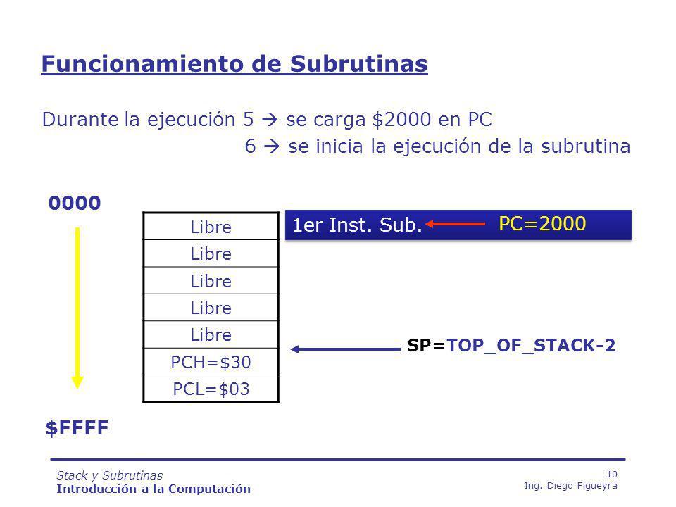 Stack y Subrutinas Introducción a la Computación 10 Ing.