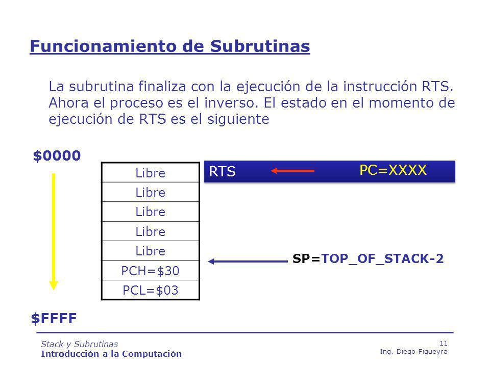 Stack y Subrutinas Introducción a la Computación 11 Ing.