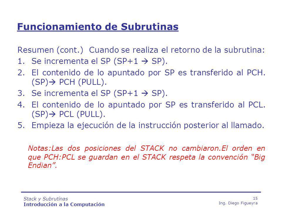 Stack y Subrutinas Introducción a la Computación 15 Ing.